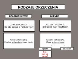 Wielka powtórka. Odc. 9. Części zdania pojedynczego | Agnieszka Kochan