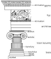 Porządek joński – Wikipedia, wolna encyklopedia