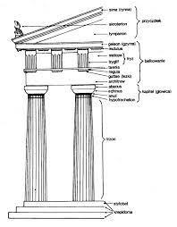 Antyk Poziom 2 i 3 | antyki, porządek joński, architektura starożytna