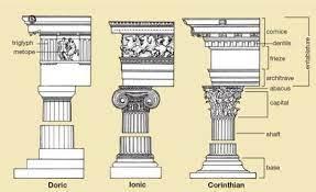 """Jaka jest różnica między porządkiem doryckim a jońskim. Starożytne greckie  porządki architektoniczne. Zobacz, czym jest """"porządek jonowy"""" w innych  słownikach"""
